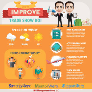 improve your trade show performance